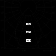 polar_curves